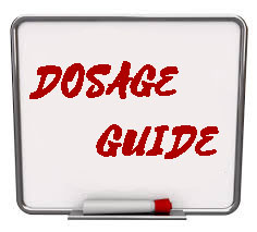 Phentermine dosage guide